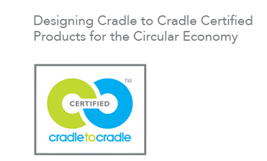 Cradle to Cradle Product Design- Designing for a Circular Economy.clipular